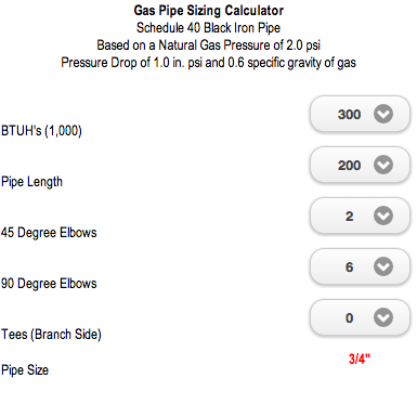Gas Pipe Sizing (2 lb)
