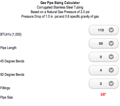 Gas Pipe Sizing (CSST)