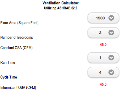 Ventilation Calculator