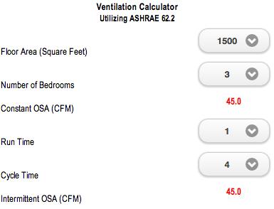 Ventilation Calculator